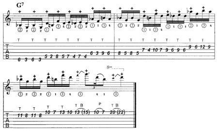 обыгрывание аккордов тэппингом