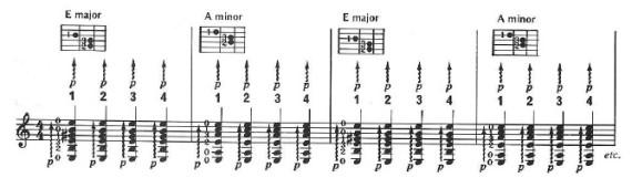 Упражнение на смену аккордов ми мажор и ля минор