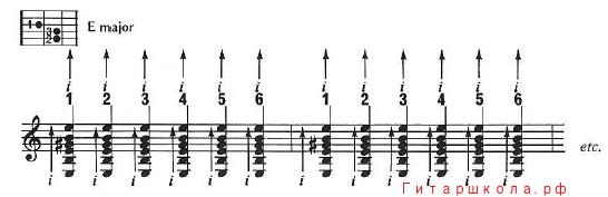 аккорд ми-мажор на 6 долей