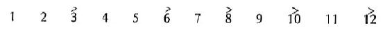 Каждая двеннадцатидольная последовательность составляет один компас.