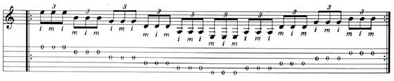 Упражнение на пикадо для гитары