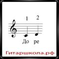 Изучаем ноты До и Ре на гитаре