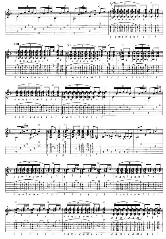 Ноты для испанской гитары фламенко