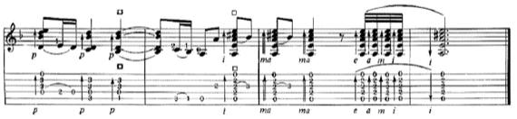 Ноты и табулатуры скачать для гитары