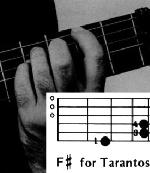Диаграмма аккорда F# при игре Tarantos