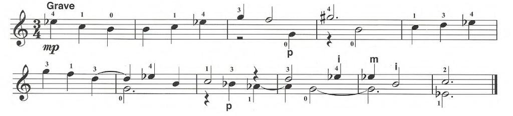 Различные техники игры на гитаре. Прием легато