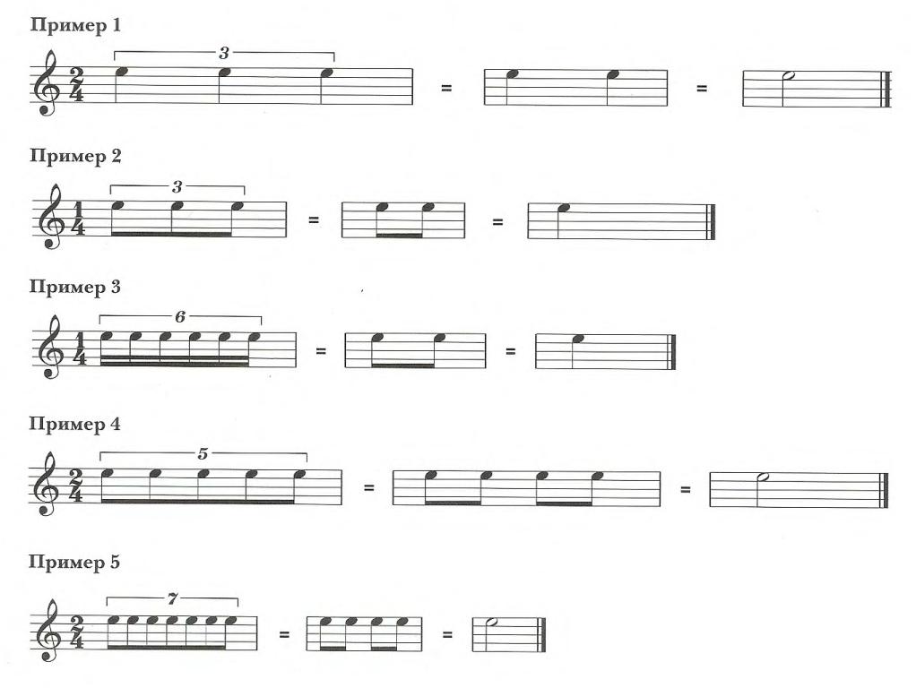 Сложные ритмы для акустической гитары