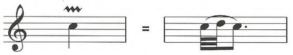 Различные гитарные мелизмы