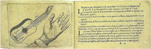 Двухстраничный разворот изданной в XVI столетии книги Луиса Милана, на котором указаны номера ладов инструмента и названия пальцев.