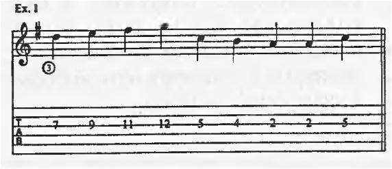 уроки гитары от Пэта Метини