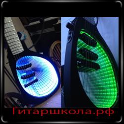 необычные гитары в форме солнцезащитных очков