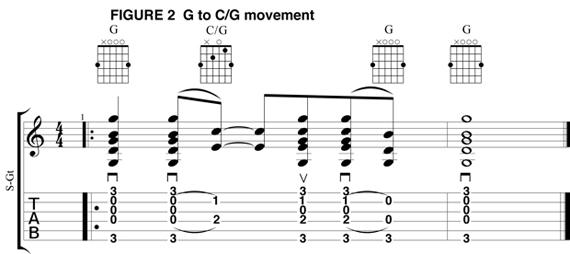Расширение аккордов от Джо Игана
