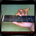 Использование хаммеров на акустической и электрогитаре