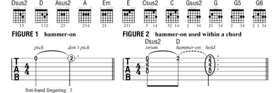 Как с помощью хаммера расширить звучание аккорда