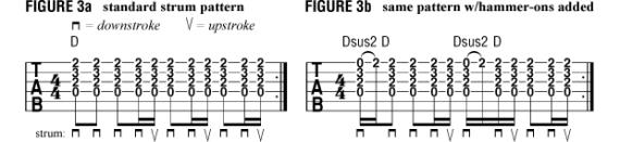 ПРием хаммер на гитаре