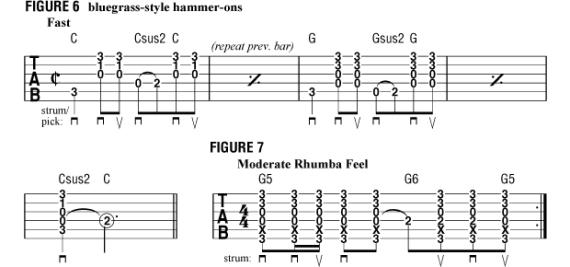 Использование хаммеров при игре на гитаре
