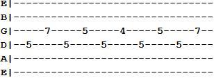 использование пауэр-аккордов