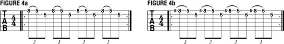Уроки гитары от Гари Мура