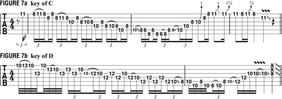 Фразировки на гитаре Гари Мура