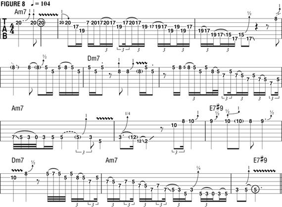 Гитарные уроки от Гари Мура