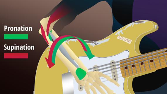 Как улучшить медиаторную технику игры на гитаре