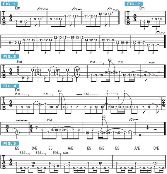 Уроки гитары от Джона Петручи