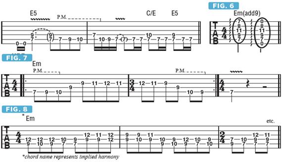 Уроки гитары от Джона Петручи, фразы на гитаре и риффы