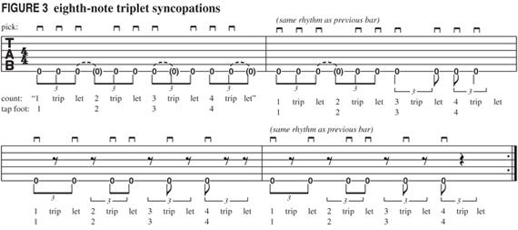 РИС. 3: синкопирование в рамках восьмых триолей