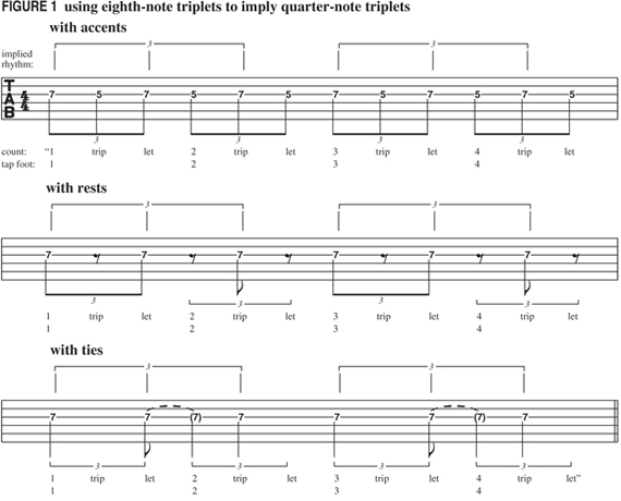 триплеты с восьмыми нотами