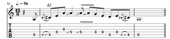 уроки слайд гитары