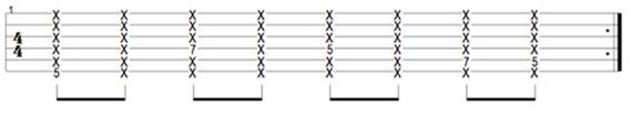 Блюзовые уроки на гитаре на ритм