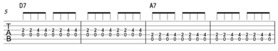 ритм на гитаре в блюзе