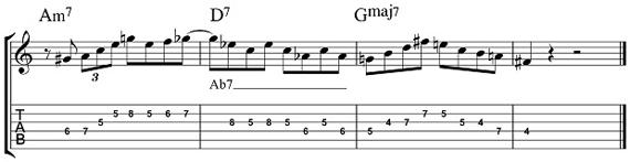 Тритоновая замена в арпеджио септаккорда ноты