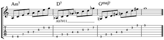 Тритоновая замена в арпеджио аккорда 7#11
