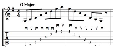 Уроки арпеджио на гитаре