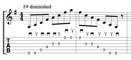 Научиться играть арпеджио на гитаре