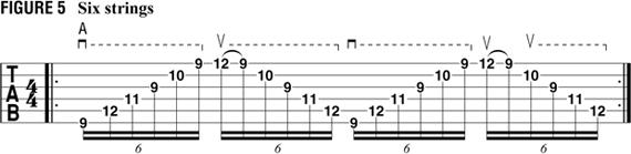 шестиструнный свип на гитаре табы