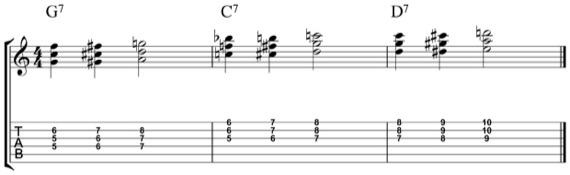табулатуры джазовых аккордов