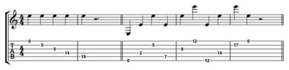 Табы, где перечислены все ноты Е на грифе