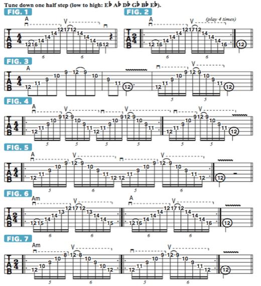 Как играть свип-пикингом на гитаре