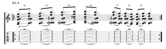 Пример использования аккорда Хендрикса в риффах