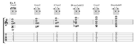 Различные позиции Хендриковского аккорда