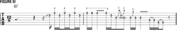 Способ игры на второй струне с помощью пулл-оффа