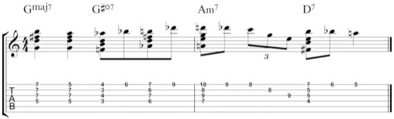 Джазовая гармония в тональности G мажор