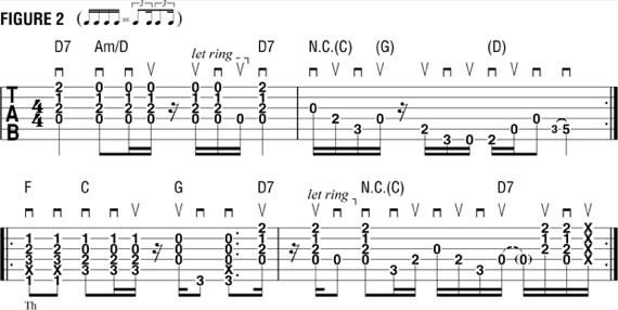 Свинговый рифф для акустической гитары