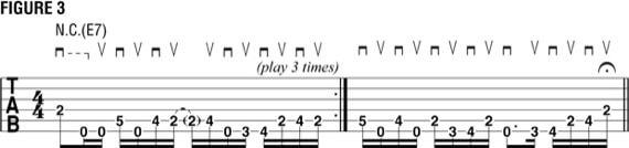 Рифф на акустической гитаре