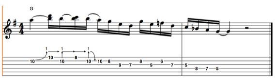 Стандартный пример бендов на гитаре