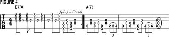 аккорд D7/A