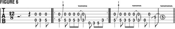 Табы риффов для гитары в стиле блюз