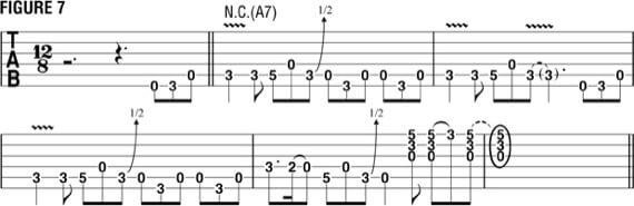 Табы риффов для электрогитары в стиле блюз